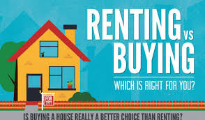 renting Vs Buying home