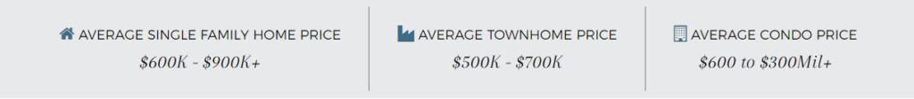 East-Kelowna-Real-Estate-stats-Greg-Clarke
